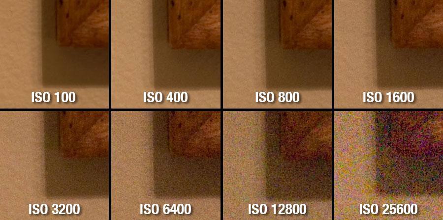 ISO PROBLEMİ